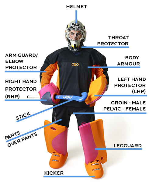 nhl players should wear more protective equipment Protective wear during sport - sports injury prevention sports where protective wear is worn most individuals involved in contact sports wear some form of protective clothing common examples include boxing, rugby and american football.